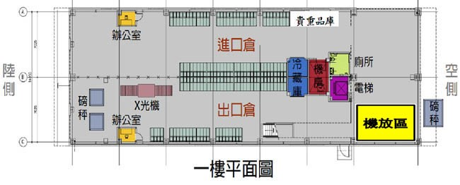 First floor plan: office, import warehouse, valuable product warehouse, scales, X-ray machine, office, export warehouse, refrigerator, machine room, toilet, elevator, machine room